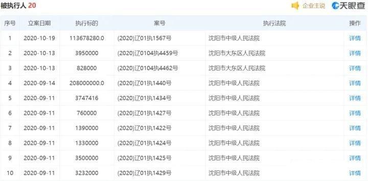 華晨集團申請破產重整, 國企巨頭, 寶馬撐腰, 它還是倒下瞭-圖2