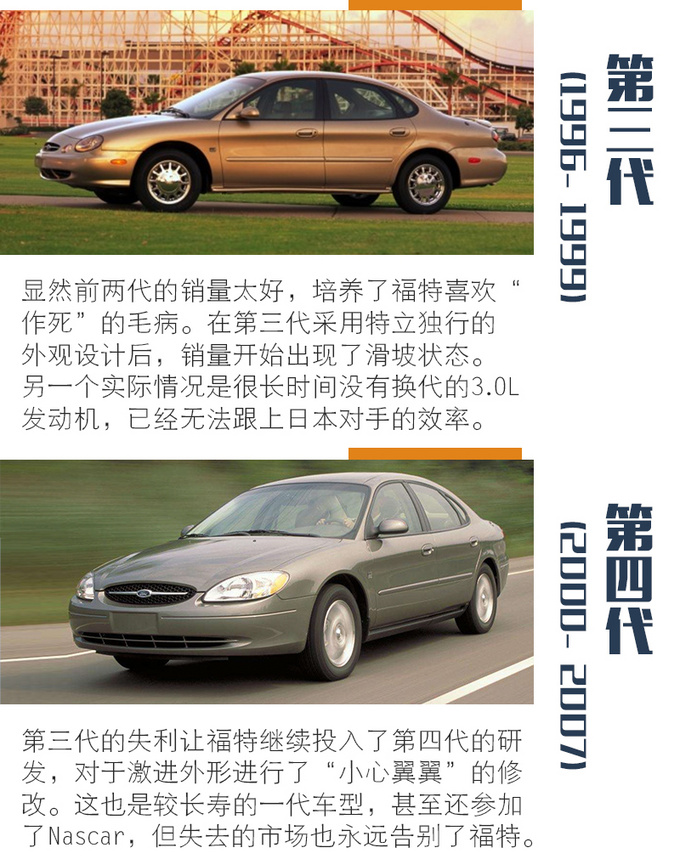 """蒙迪歐""""換殼""""車實力如何, 能做親民版的奧迪A6L嗎?-圖4"""