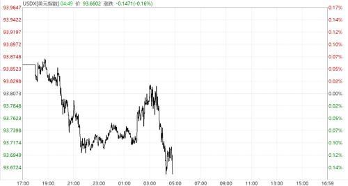 大幅升值逾600點! 長假期間人民幣匯率走強 向市場釋放什麼信號?-圖5
