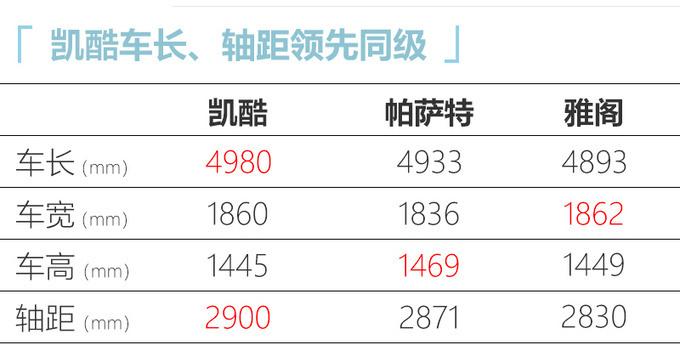 起亞全新K5凱酷預售! 16.18萬元起-尺寸同級最大-圖10