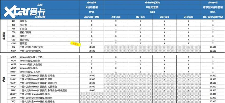 寶馬新款車型售價公佈, 詳細配置解析在此!-圖6