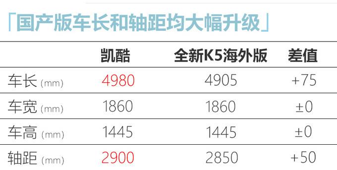 起亞全新K5凱酷預售! 16.18萬元起-尺寸同級最大-圖9