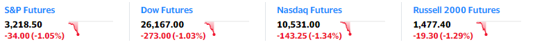 全球市場突然大反轉: 所有資產都遭拋售! 背後到底有什麼原因?-圖2