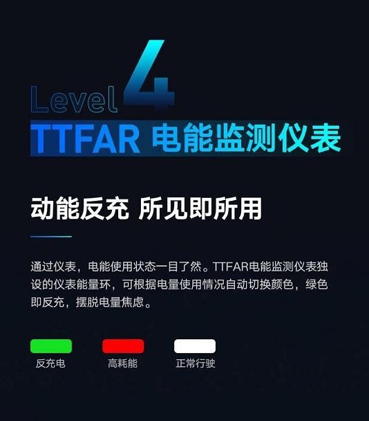 """雅迪冠能: 被譽為中國兩輪電動車界的""""特斯拉""""-圖9"""