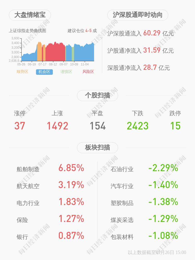 泰嘉股份: 長沙正元解除質押約944萬股, 質押900萬股-圖2