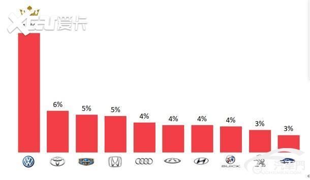 9月國內汽車質量投訴分析報告-圖2