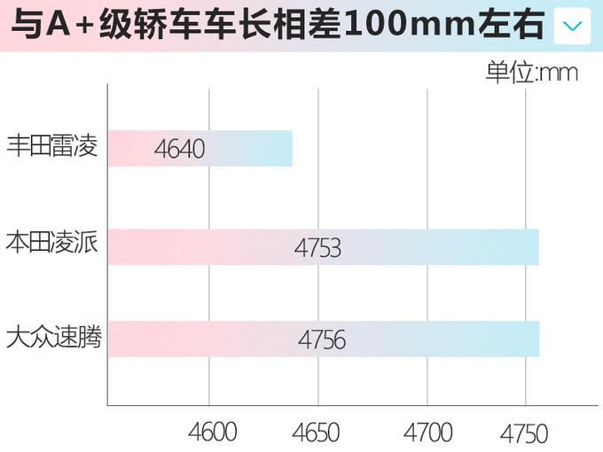 廣汽豐田將推雷凌加長版 尺寸或接近大眾速騰-圖6