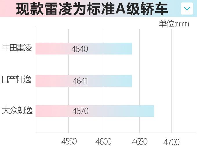 廣汽豐田將推雷凌加長版 尺寸或接近大眾速騰-圖5