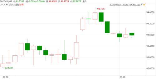 大幅升值逾600點! 長假期間人民幣匯率走強 向市場釋放什麼信號?-圖3
