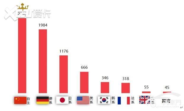 9月國內汽車質量投訴分析報告-圖9