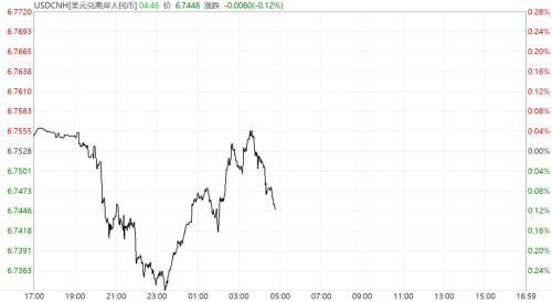 大幅升值逾600點! 長假期間人民幣匯率走強 向市場釋放什麼信號?-圖2