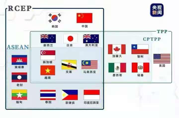 美媒: 中國尋求加入CPTPP, 已與澳新馬官員舉行技術會談-圖3