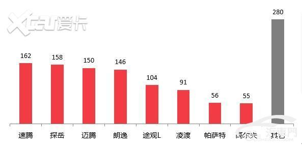 9月國內汽車質量投訴分析報告-圖3
