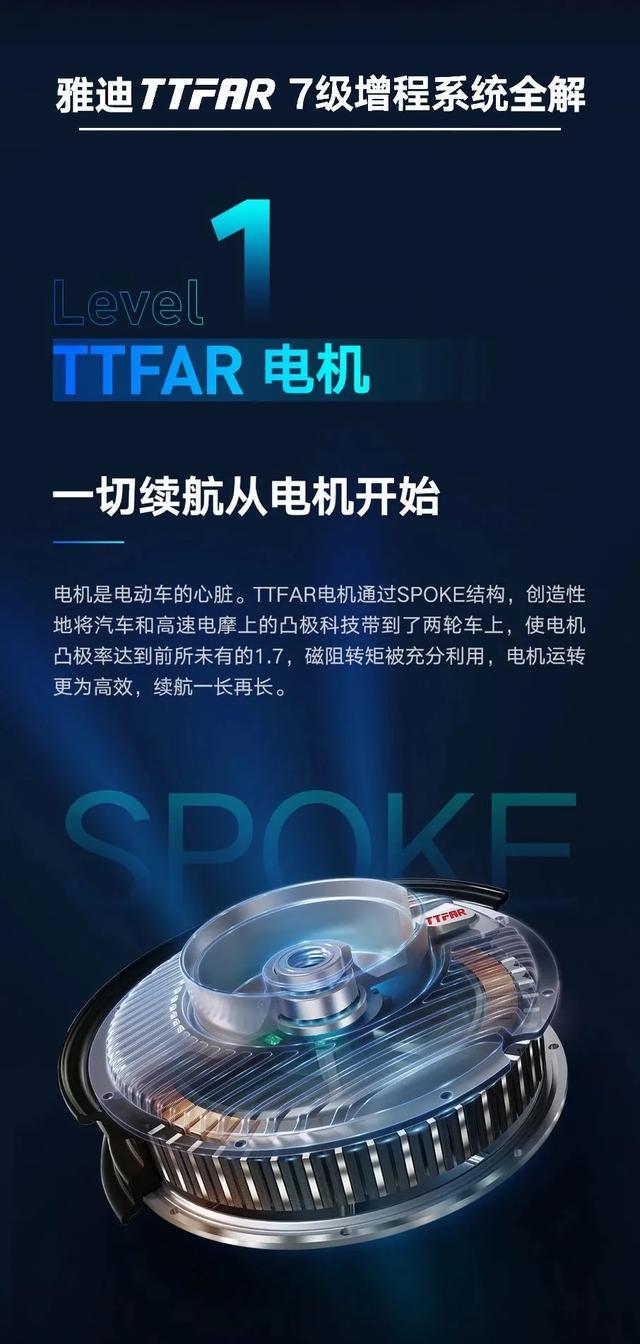 """雅迪冠能: 被譽為中國兩輪電動車界的""""特斯拉""""-圖6"""