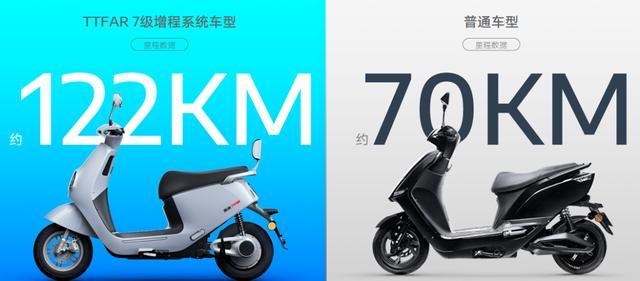 """雅迪冠能: 被譽為中國兩輪電動車界的""""特斯拉""""-圖7"""