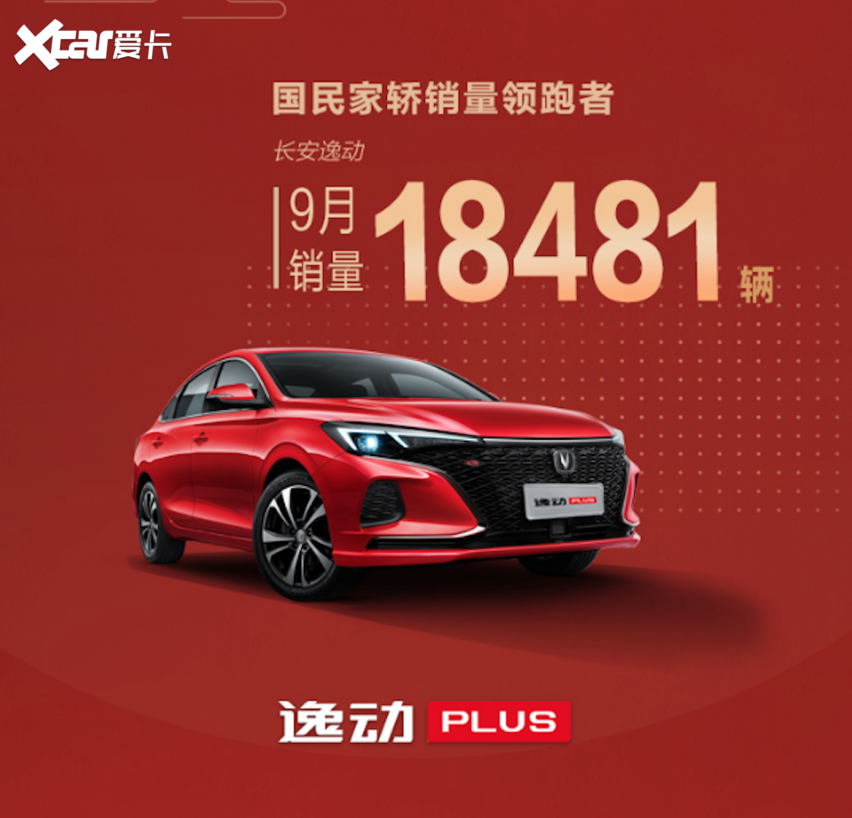 205543輛! 長安汽車集團9月銷量來瞭, 驚不驚喜-圖3