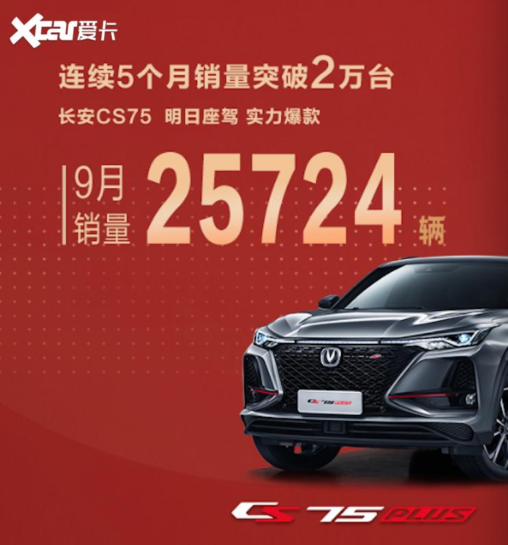 205543輛! 長安汽車集團9月銷量來瞭, 驚不驚喜-圖2