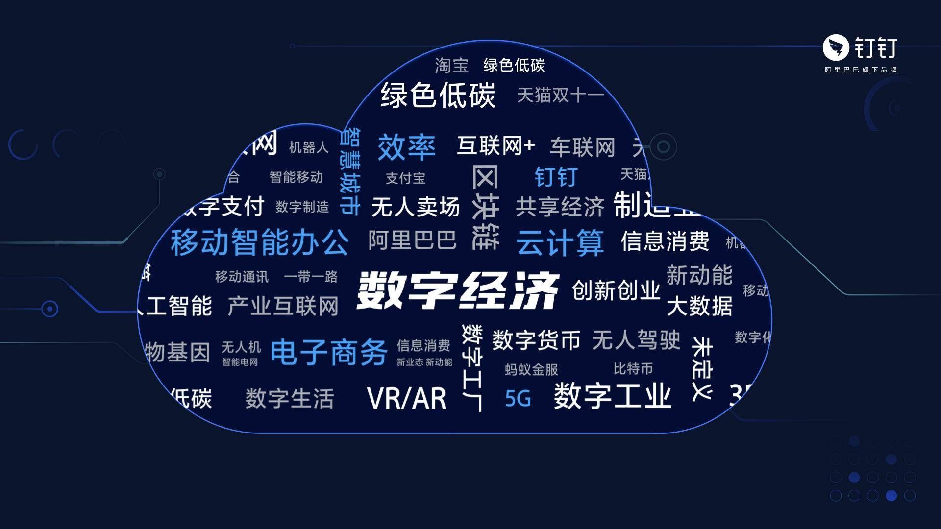 馬雲: 全面數字化時代, 離技術遠的行業機會越大-圖3
