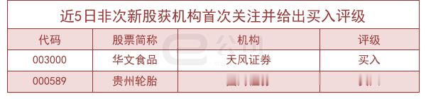 9月27日機構推薦16隻個股-圖2