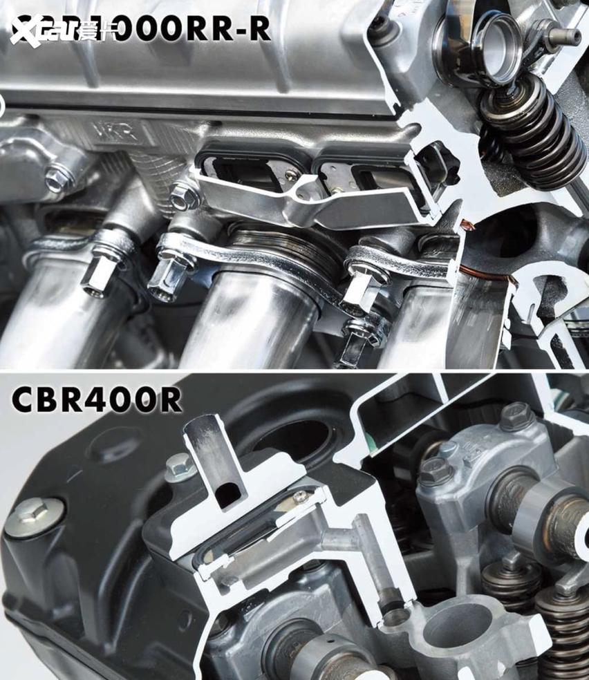 從設計細節看本田摩托設計, CBR1000RR-R的引擎解析-圖3