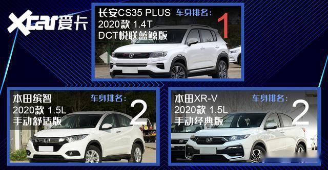 手握10萬預算, 3款熱門SUV, 誰才是最佳之選?-圖7